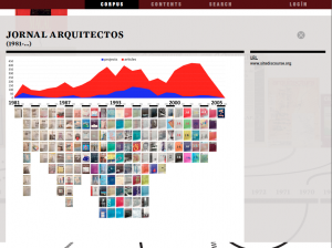 Research Contents Interactive Platform temporary image